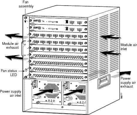 Refrigeração cisco 6500