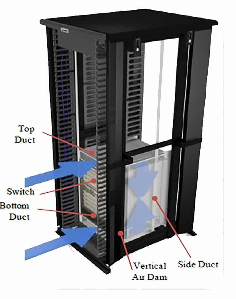 refrigeração switches
